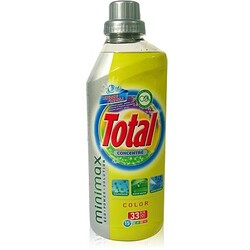 Total minimax concentré