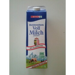 Milch Code