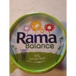 rama balance