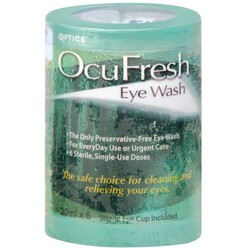 Optics Eye Wash