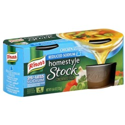 Knorr Stock