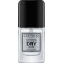 Catrice Überlack Super Dry Gloss Top Coat